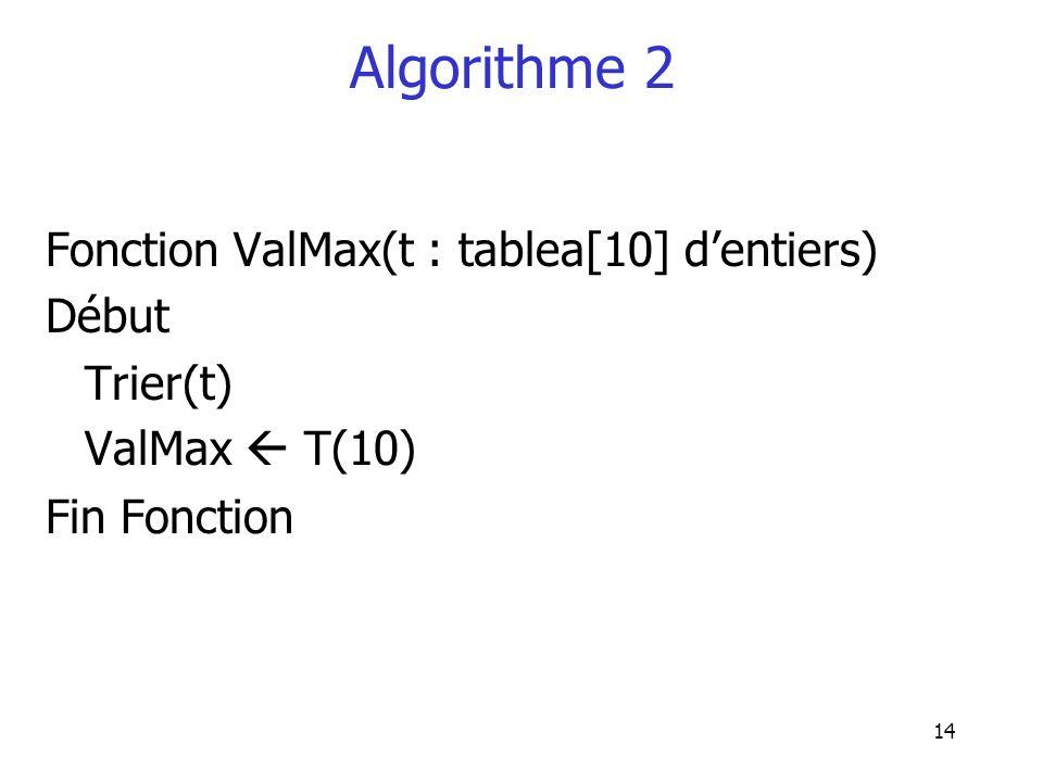 Algorithme 2 Fonction ValMax(t : tablea[10] d'entiers) Début Trier(t)